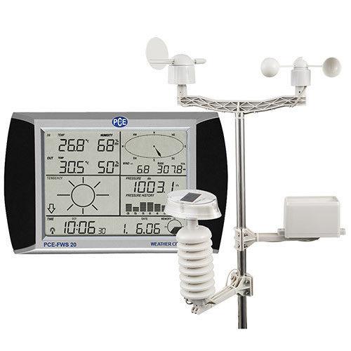 wind speed weather station / wind direction / precipitation / relative humidity