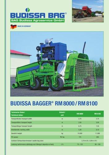 RM 8000