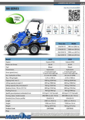 A03 500 series Multione mini-loader - MULTIONE s r l  - PDF