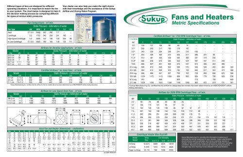 Fans and Heaters - Sukup Mfg Co - PDF Catalogs | Technical