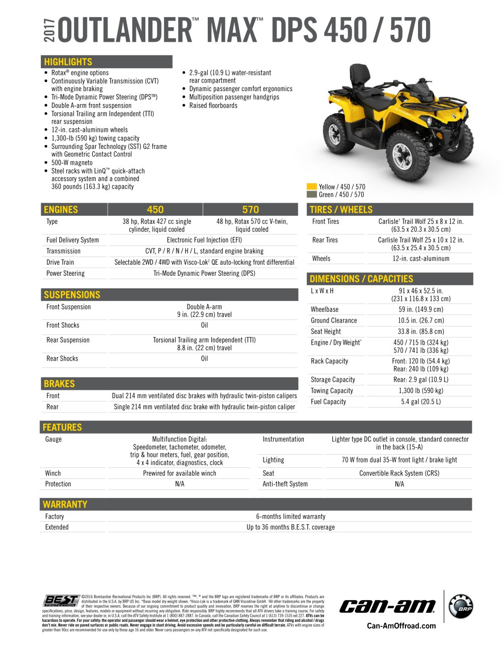 Outlander MAX DPS 450/570 - Can-Am - PDF Catalogue | Technical ...