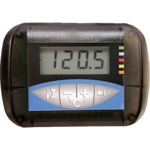 acre meter