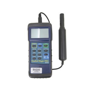 water analyzer meter