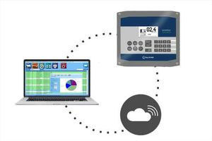 programmable milking point controller