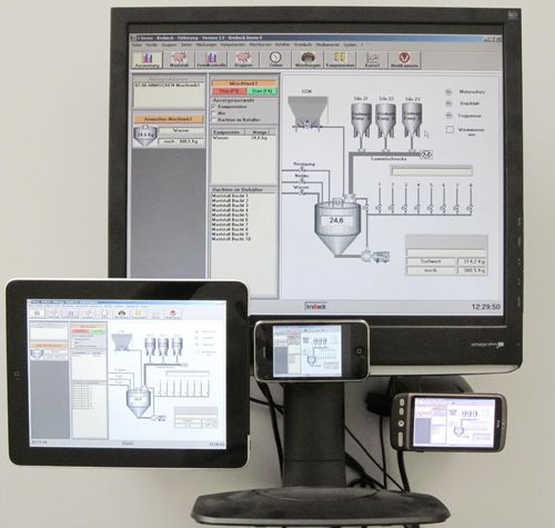 feed software / data management