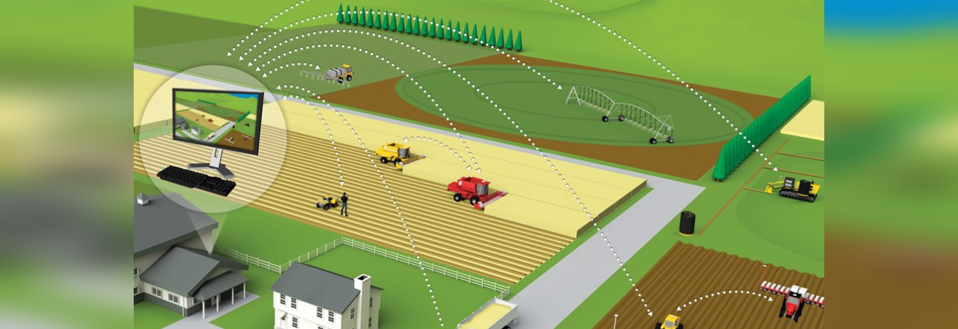 Outlook 2020: Is This the Year for Precision Agriculture?