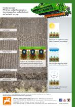 HAND in HAND 50 YEARS OF AMAZONE SEED DRILL COMBINATIONS - Amazone Ltd. - 8