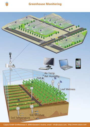 GreenHouse Monitoring