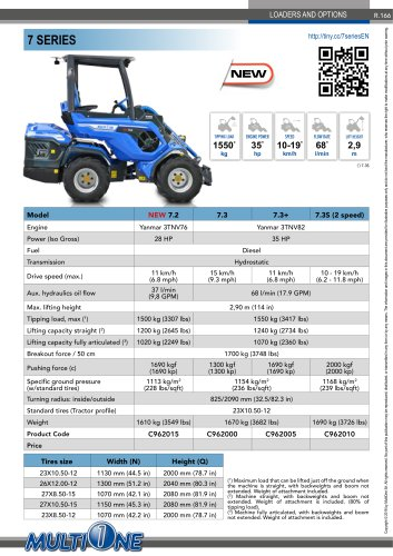 A01 07 series Multione mini-loade6