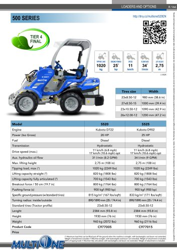 A03 500 series Multione mini-loader
