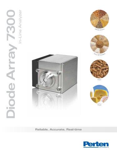 DA 7300 In-Line Analyzer
