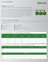 Rivulis Media Filters - 4