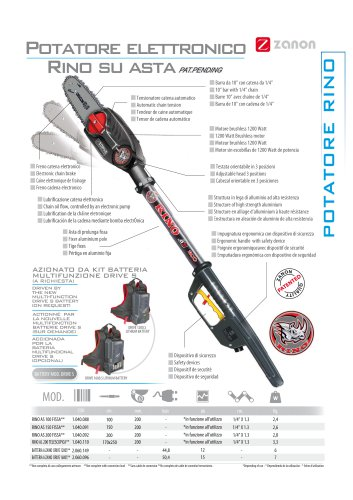 Rino tool