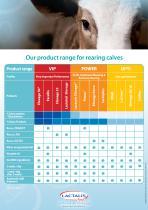 Milk-replacer-range-for-rearing-calves - 1