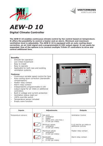 AEW-D10