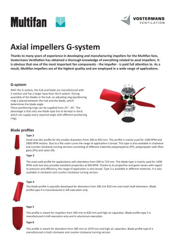 Axial impellers G-system