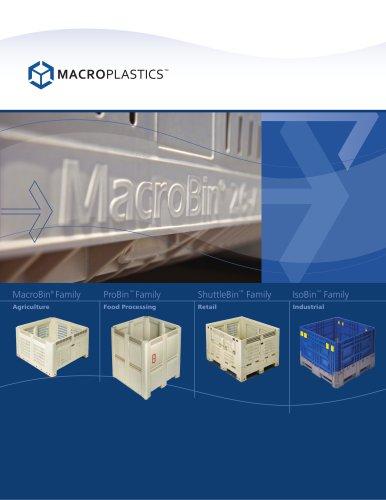 Macro Plastics Corp