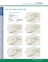 Agricultural Irrigation Products 2017 Catalog - 10