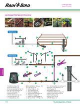 Landscape Drip -- 2018 Rain Bird Landscape Irrigation Products Catalog - 2