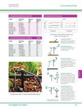 Landscape Drip -- 2018 Rain Bird Landscape Irrigation Products Catalog - 5