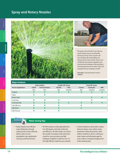 Spray Nozzles -- 2018 Rain Bird Landscape Irrigation Products Catalog