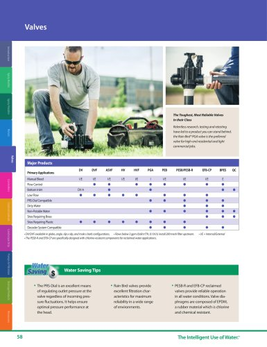 Valves -- 2018 Rain Bird Landscape Irrigation Products Catalog