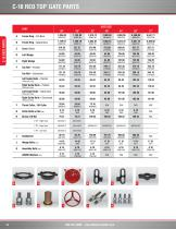 AGRICULTURAL WATER CONTROL PRODUCTS PRICE LIST - 10