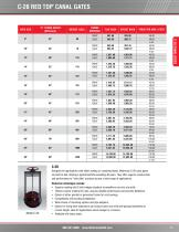 AGRICULTURAL WATER CONTROL PRODUCTS PRICE LIST - 11