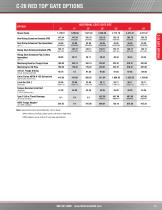 AGRICULTURAL WATER CONTROL PRODUCTS PRICE LIST - 13
