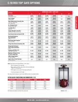AGRICULTURAL WATER CONTROL PRODUCTS PRICE LIST - 5