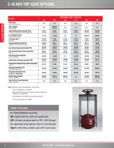 AGRICULTURAL WATER CONTROL PRODUCTS PRICE LIST - 6