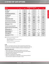 AGRICULTURAL WATER CONTROL PRODUCTS PRICE LIST - 7