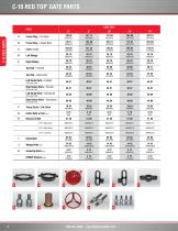 AGRICULTURAL WATER CONTROL PRODUCTS PRICE LIST - 8
