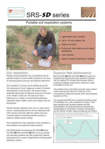 SRS-SD2000 Intelligent portable soil respiration system