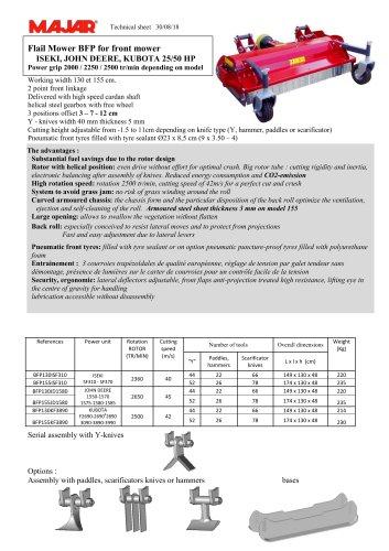 Flail Mower BFP