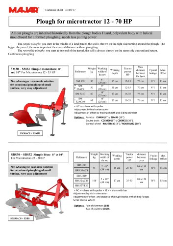 Plough for compact tractor