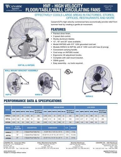 HVF Fans