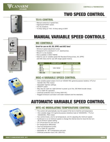 Manual Variable Speed Controls