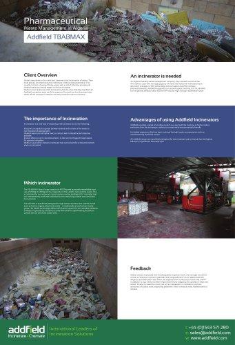 Pharmaceutical Waste Management in Algeria Case Study