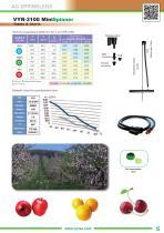 VYR AG Irrigation NPT - 19
