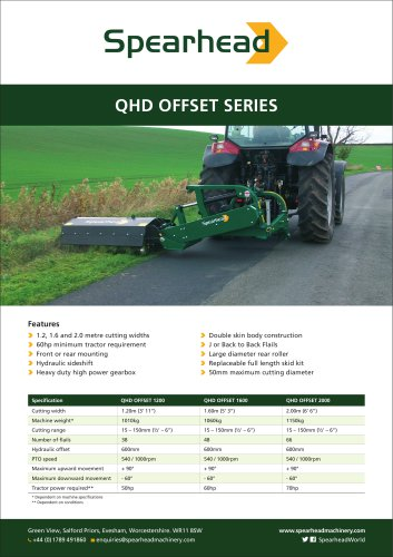 QHD Offset Range