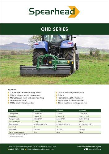 QHD Range