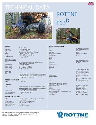 ROTTNE F13D