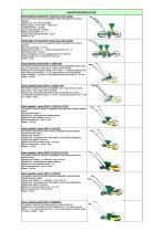 Rosta catalogue seeders and planters - 5