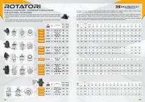 ROTATORI IDRAULICI - 2