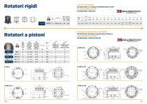 ROTATORI IDRAULICI - 3