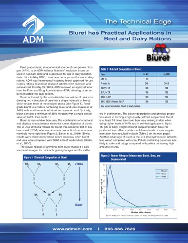Biuret Applications in Beef and Dairy Rations