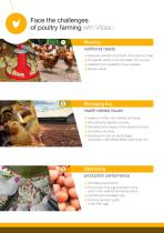 The challenges of poultry farming, from macro to micro-nutrition - 2