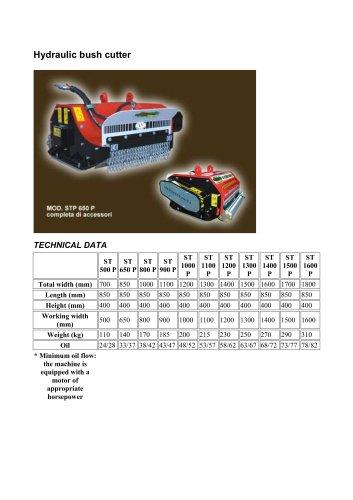 Hydraulic bush cutter