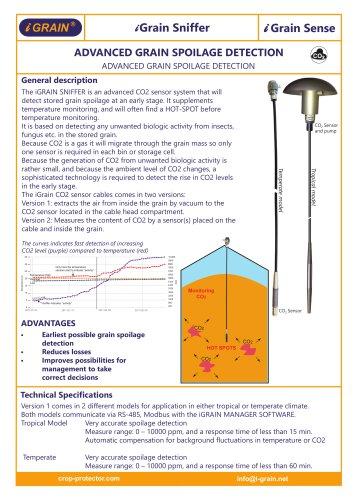 iGRAIN CO2 Sniffer